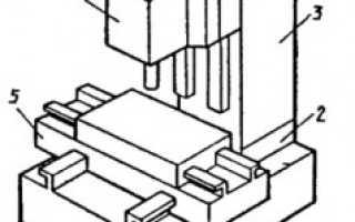 Подвижная деталь станка 7 букв