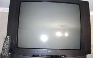 Типы телевизоров и их характеристика