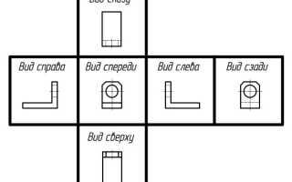 Правила построения видов на чертеже