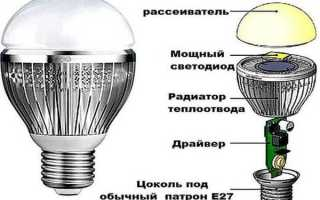 Заморгала светодиодная лампа ремонт