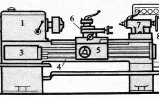 Основные части и узлы токарного станка