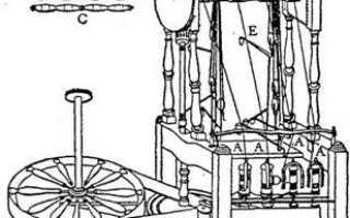 Примитивный ткацкий станок был изобретен в эпоху