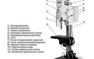 Правила эксплуатации сверлильных станков