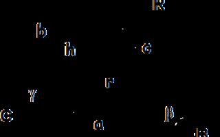 Площадь сечения треугольника формула