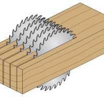 Станок для продольной распиловки древесины