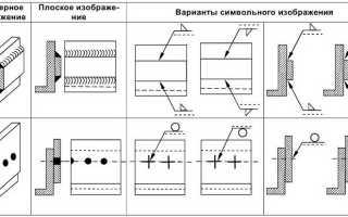 Расшифровка сварочных швов на чертежах