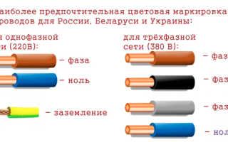 Какого цвета фазный и нулевой провод