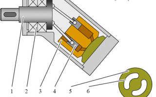 Аксиально поршневой насос с наклонным блоком