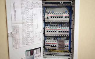 Как правильно установить электрощиток