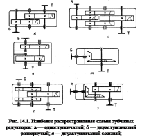 Обозначение редуктора на схеме