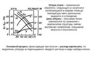 Как влияет температура отпуска на свойства сталей