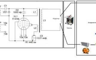 Индукционная печь для плавки алюминия