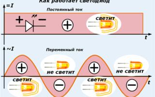 Схема подключения светодиода к 220в