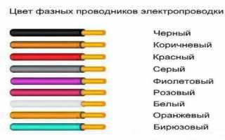 Какого цвета обычно провод заземления