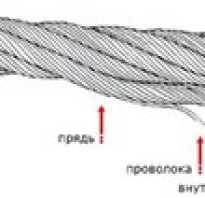Канат стальной марка стали