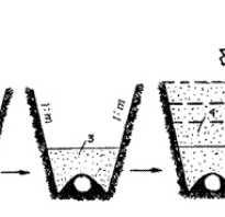 Проверка уплотнения песка плотномером