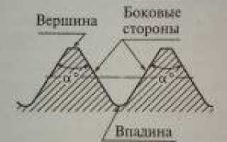 Угол при вершине метрической резьбы
