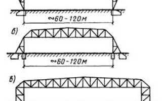 Рамные конструкции в строительстве