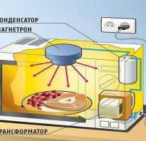 Не нагревает микроволновка что делать