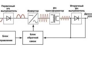 Сварочный инвертор толяна avt200 схема