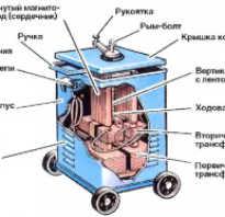 Расчет сварочного трансформатора для полуавтомата
